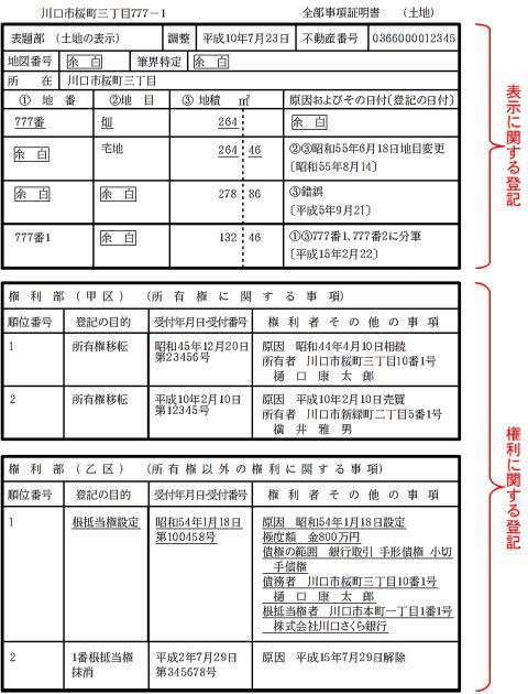 登記・測量・境界確定 ヒグチ設計・土地家屋調査士樋口事務所